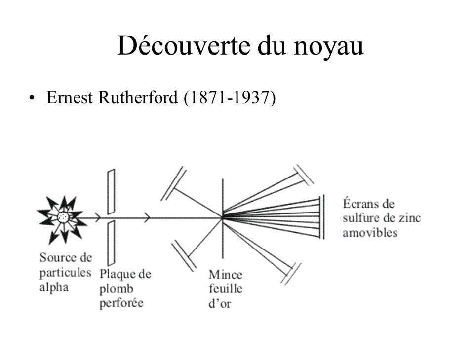Découverte du noyau Ernest Rutherford (1871-1937)