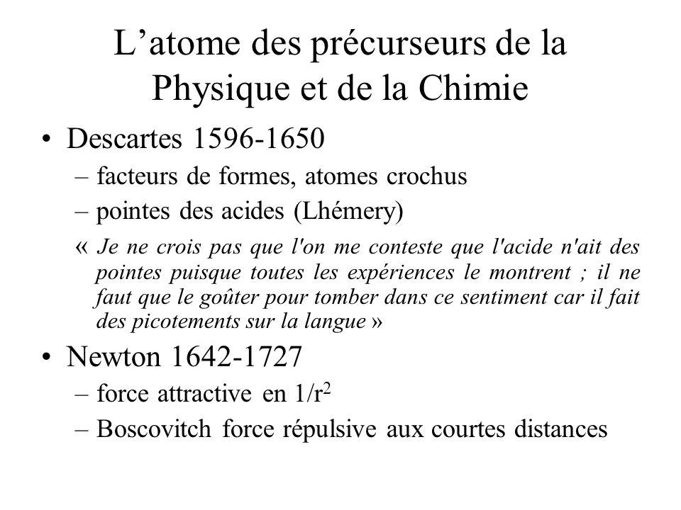 L'atome des précurseurs de la Physique et de la Chimie