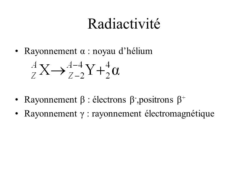 Radiactivité Rayonnement α : noyau d'hélium