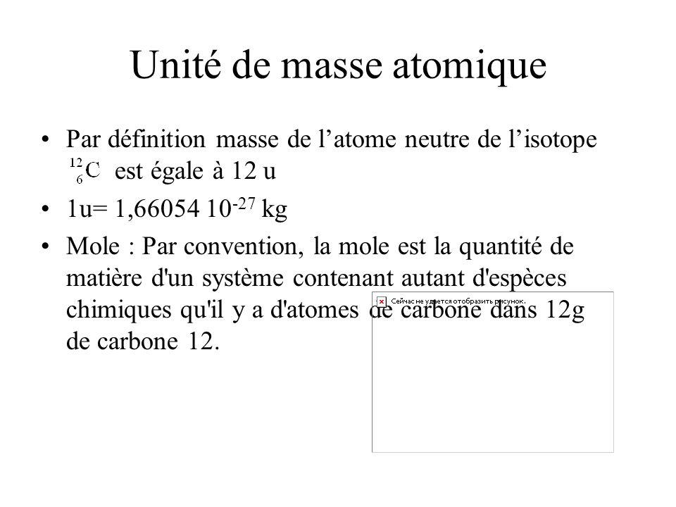 Unité de masse atomique