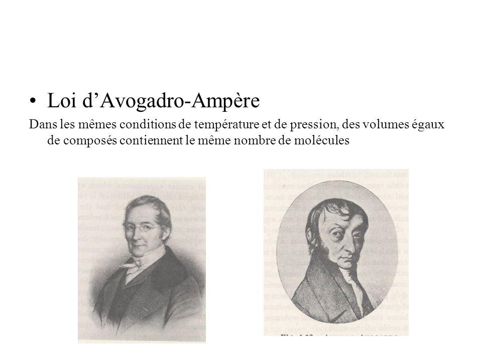 Loi d'Avogadro-Ampère