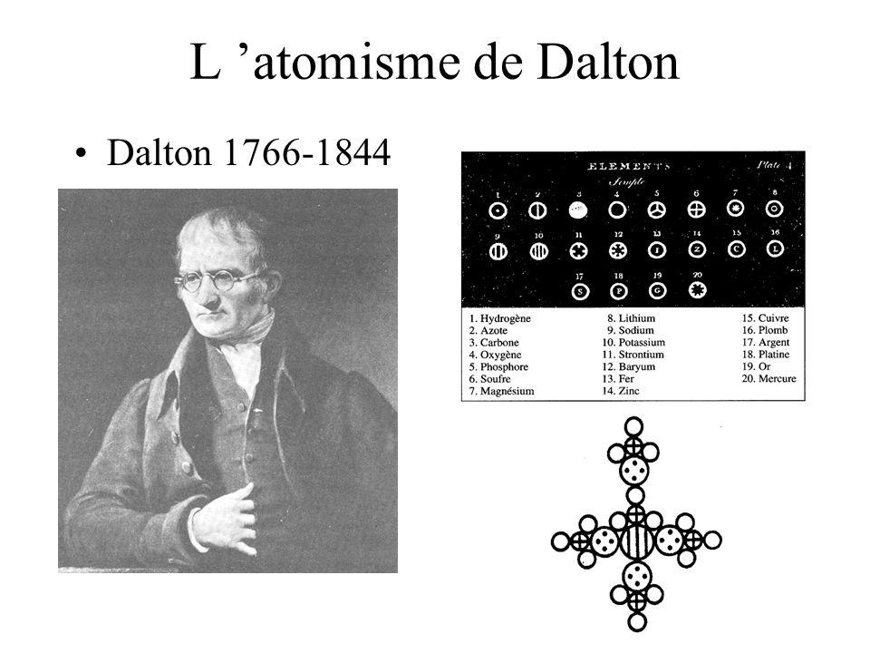 L 'atomisme de Dalton Dalton 1766-1844