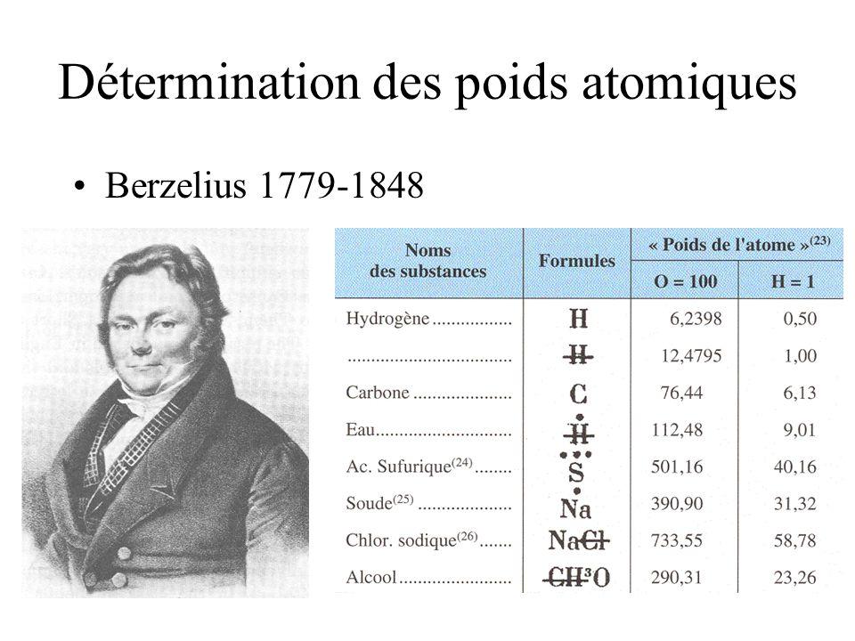 Détermination des poids atomiques
