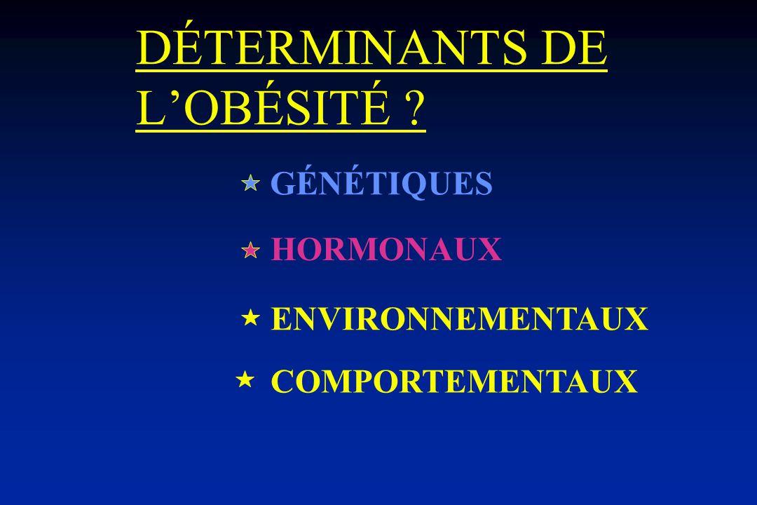 DÉTERMINANTS DE L'OBÉSITÉ