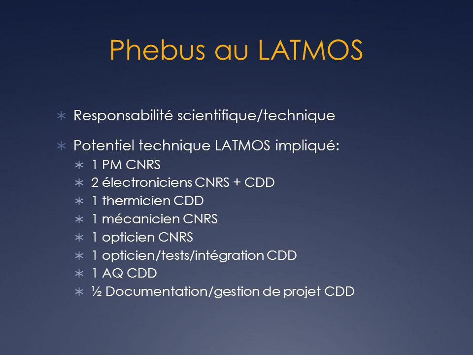 Phebus au LATMOS Responsabilité scientifique/technique