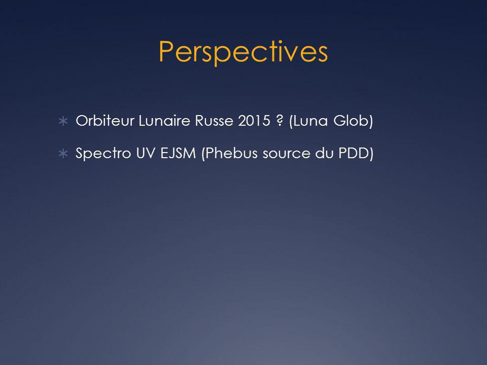 Perspectives Orbiteur Lunaire Russe 2015 (Luna Glob)