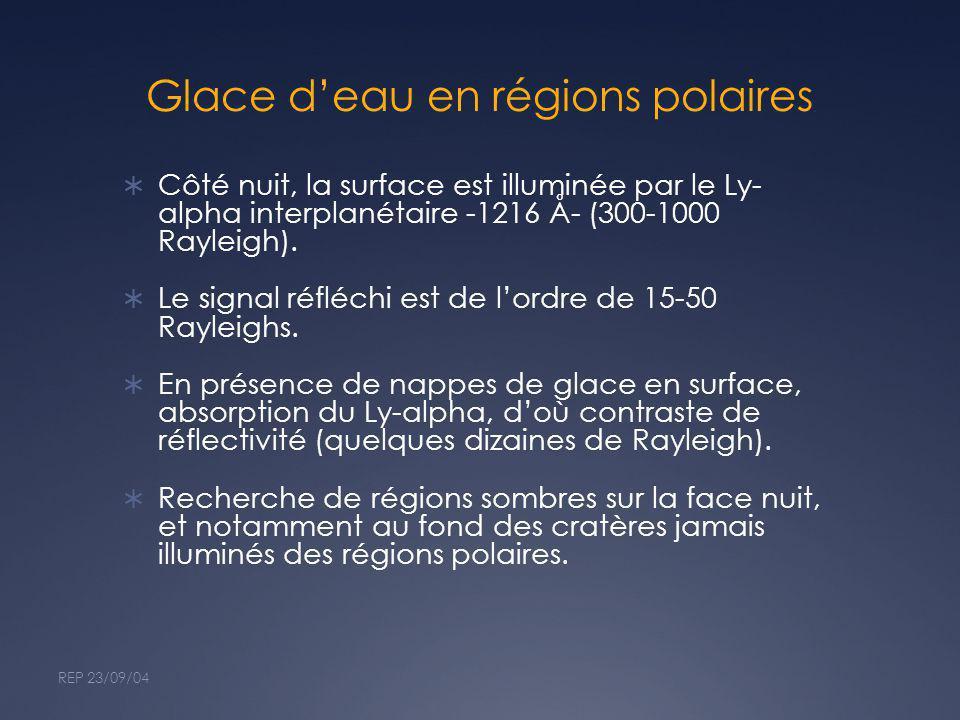 Glace d'eau en régions polaires