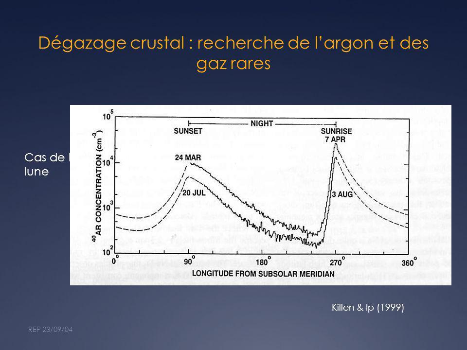 Dégazage crustal : recherche de l'argon et des gaz rares