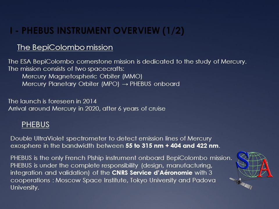 I - PHEBUS INSTRUMENT OVERVIEW (1/2)