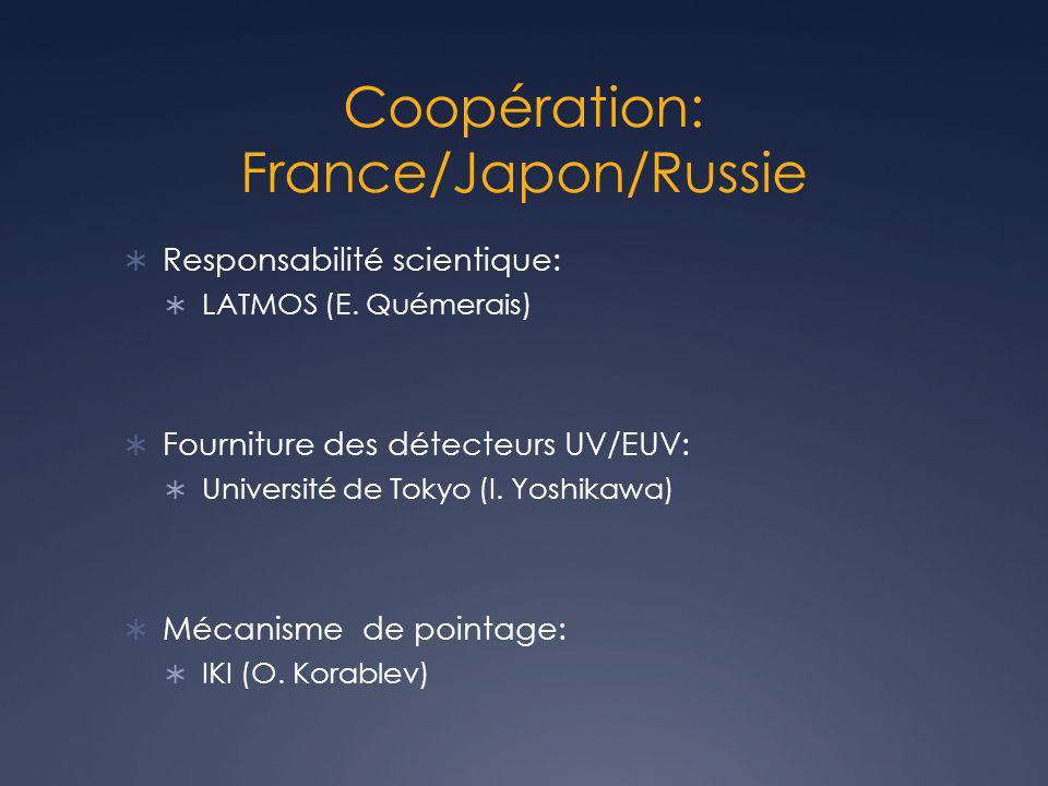Coopération: France/Japon/Russie