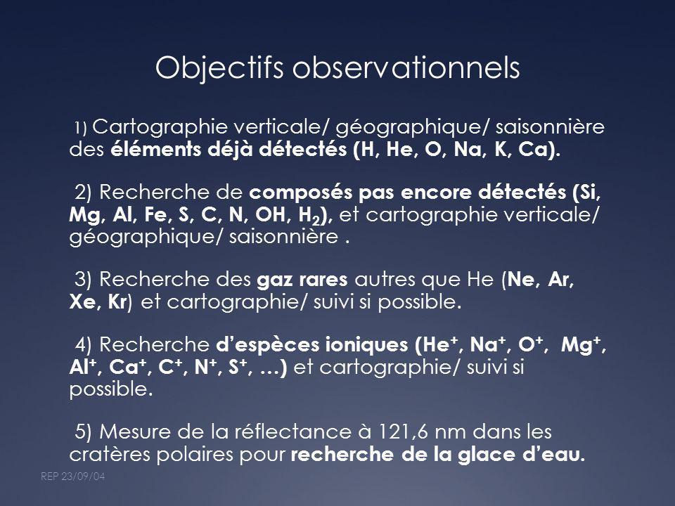 Objectifs observationnels
