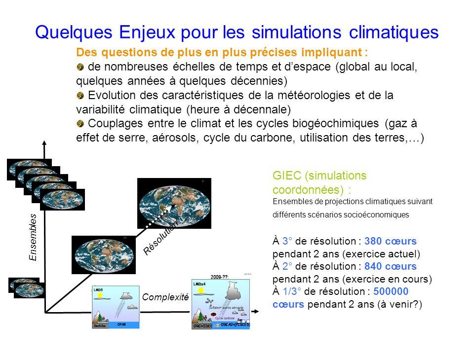 Quelques Enjeux pour les simulations climatiques