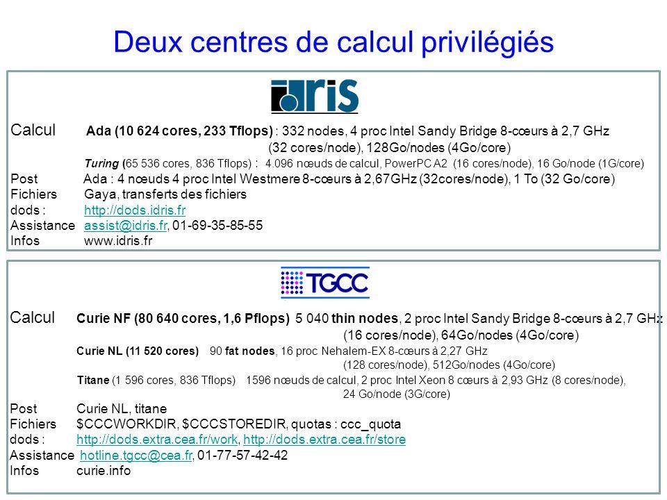 Deux centres de calcul privilégiés