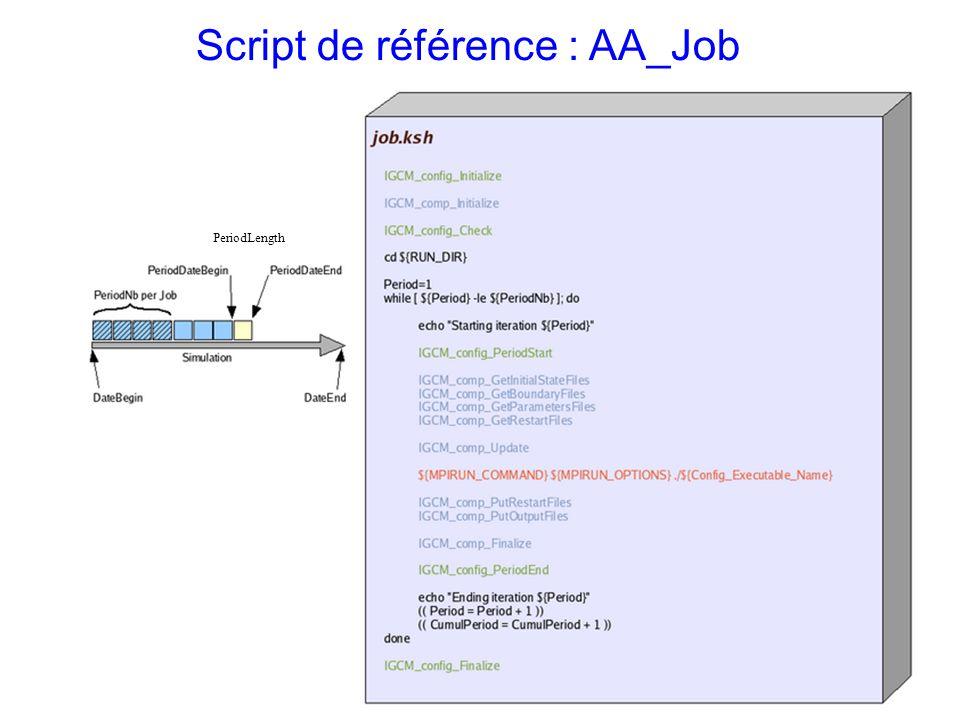 Script de référence : AA_Job