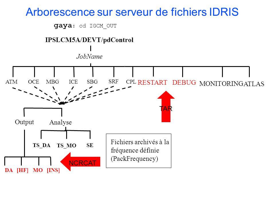 IPSLCM5A/DEVT/pdControl
