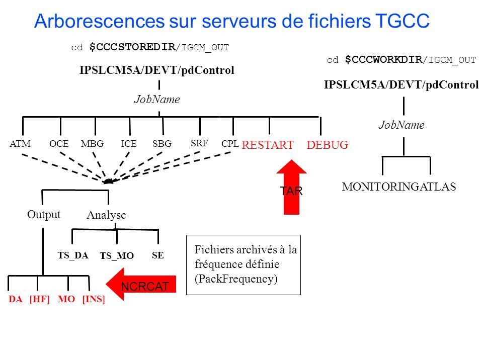 IPSLCM5A/DEVT/pdControl IPSLCM5A/DEVT/pdControl