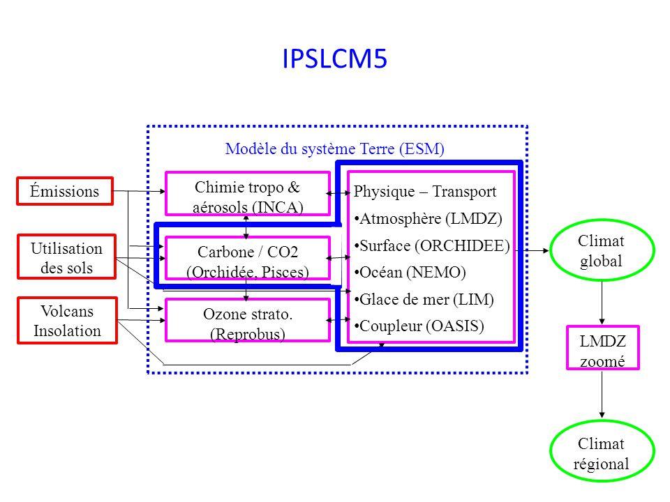 IPSLCM5 Modèle du système Terre (ESM) Chimie tropo & aérosols (INCA)