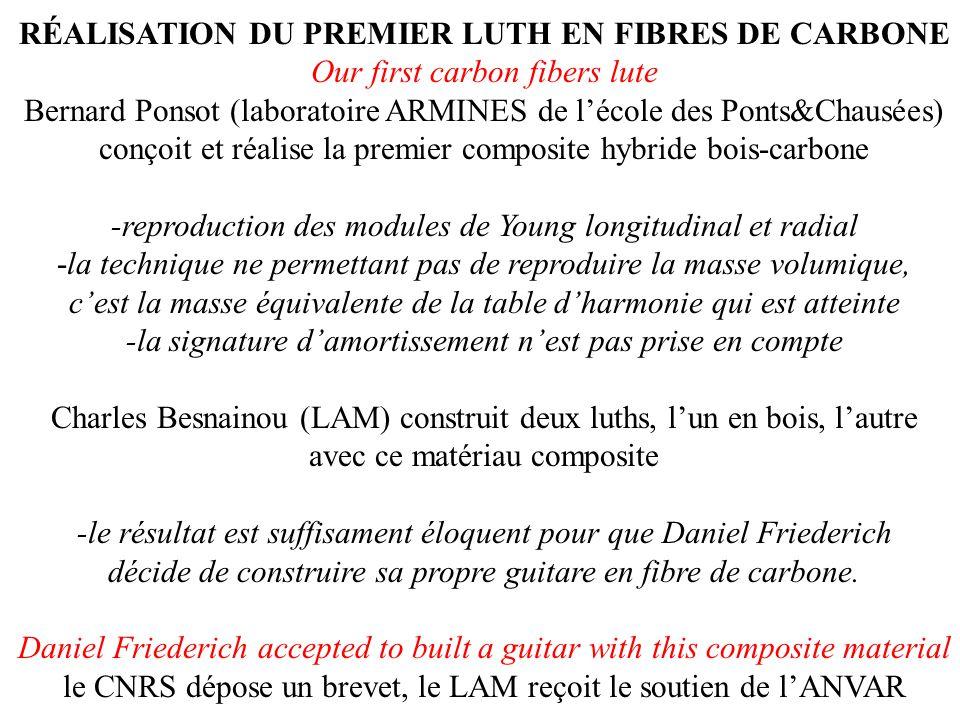 RÉALISATION DU PREMIER LUTH EN FIBRES DE CARBONE