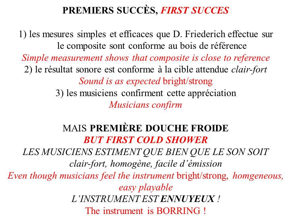 PREMIERS SUCCÈS, FIRST SUCCES