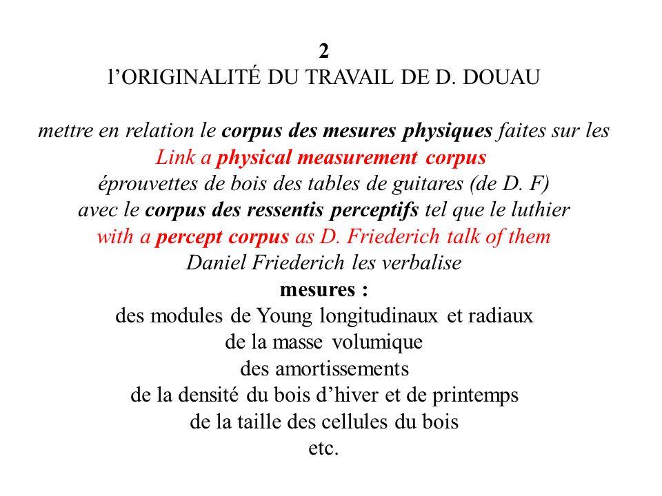 l'ORIGINALITÉ DU TRAVAIL DE D. DOUAU