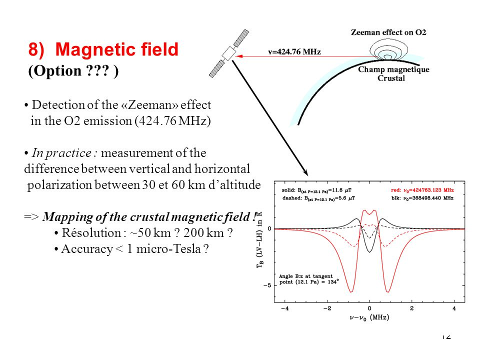 8) Magnetic field (Option ) Detection of the «Zeeman» effect