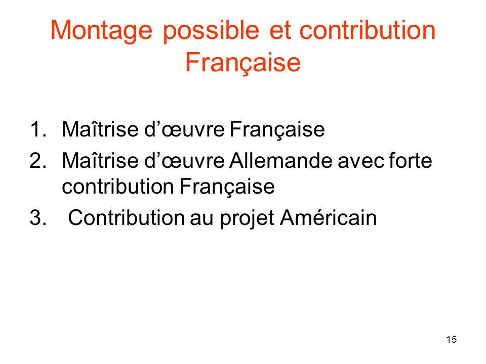 Montage possible et contribution Française