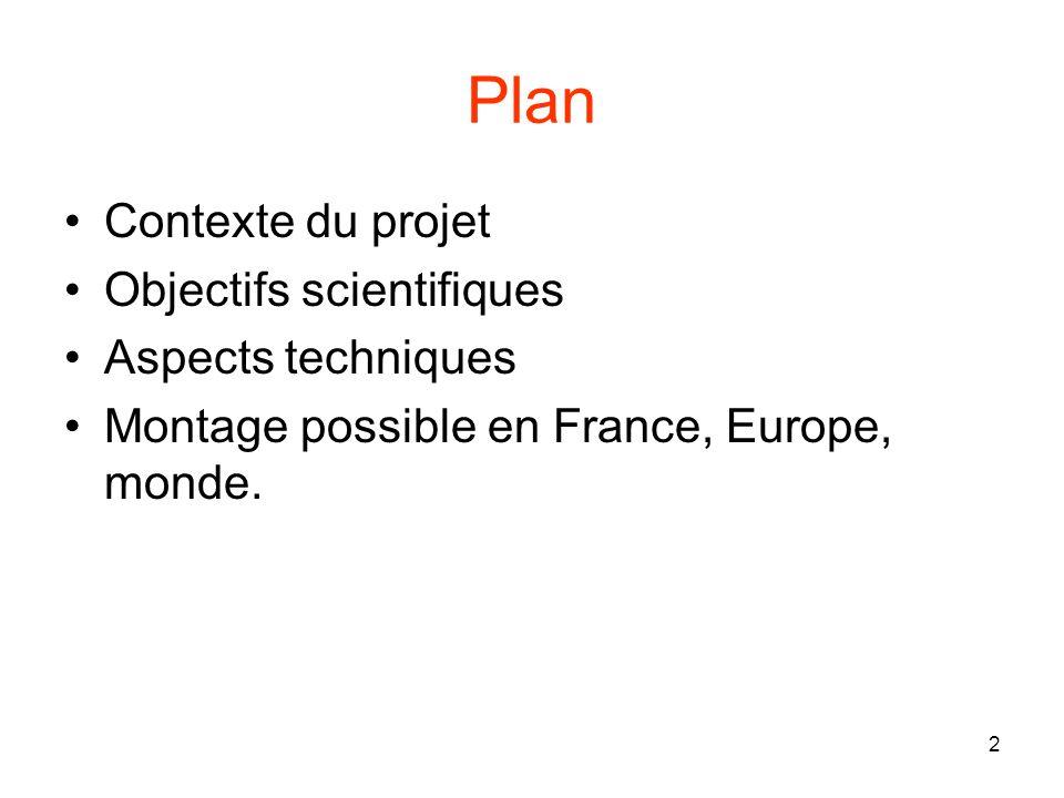 Plan Contexte du projet Objectifs scientifiques Aspects techniques