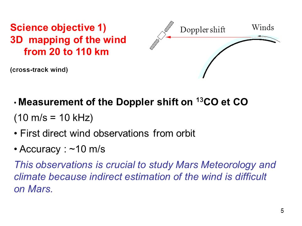 First direct wind observations from orbit Accuracy : ~10 m/s