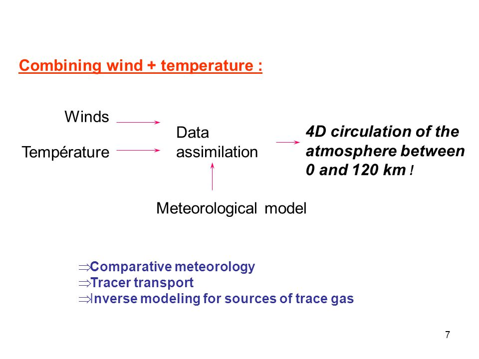 Combining wind + temperature :