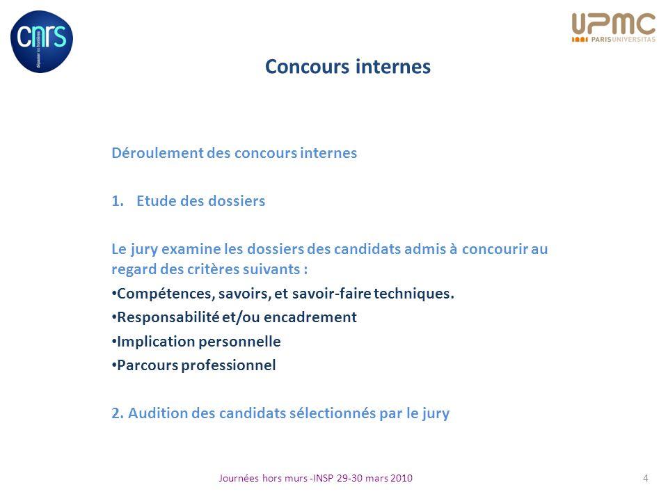 Concours internes Déroulement des concours internes Etude des dossiers