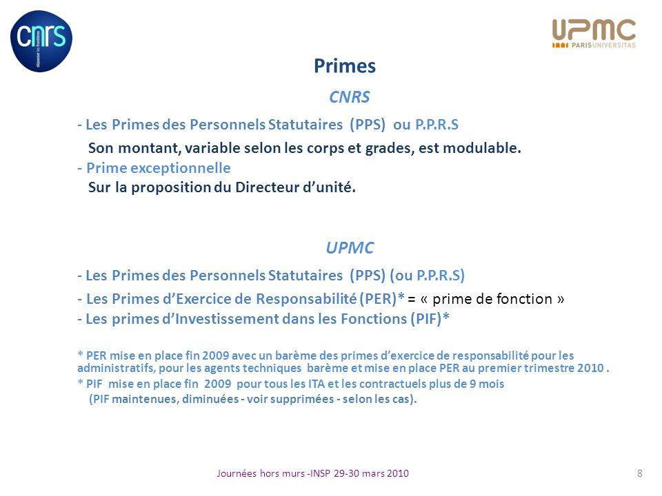 Primes CNRS. Les Primes des Personnels Statutaires (PPS) ou P.P.R.S. Son montant, variable selon les corps et grades, est modulable.
