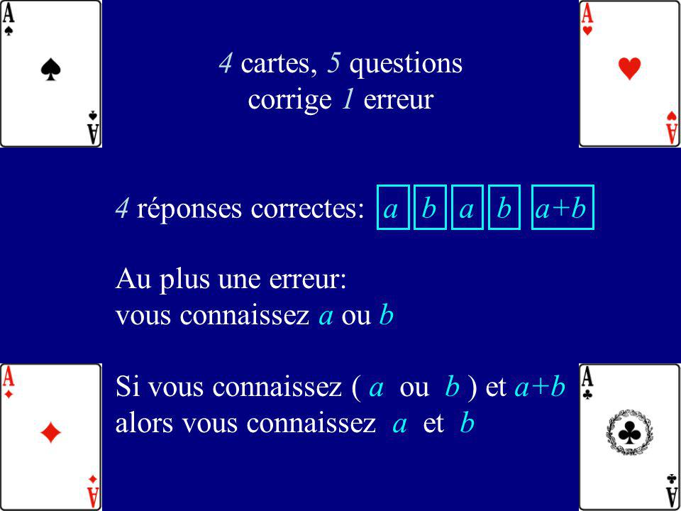 4 réponses correctes: a b a b a+b