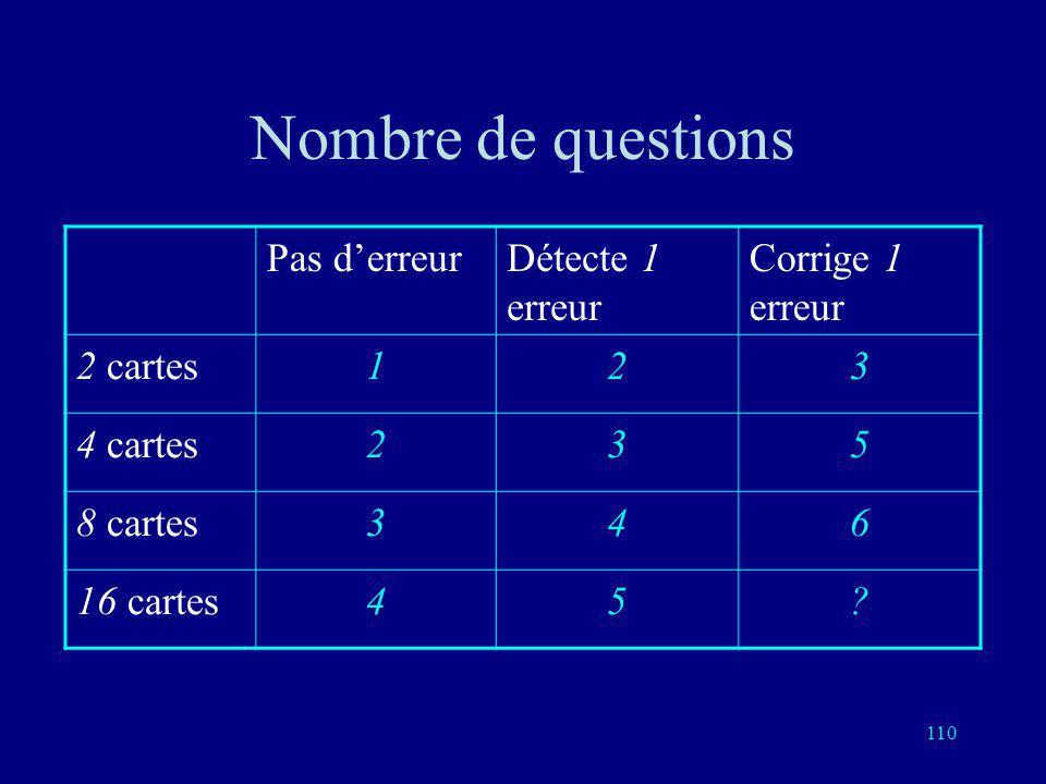 Nombre de questions Pas d'erreur Détecte 1 erreur Corrige 1 erreur
