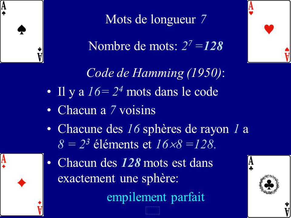 Mots de longueur 7 Nombre de mots: 27 =128. Code de Hamming (1950): Il y a 16= 24 mots dans le code.