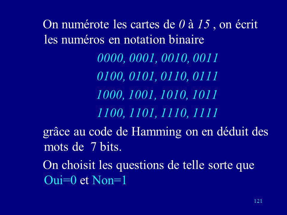 On numérote les cartes de 0 à 15 , on écrit les numéros en notation binaire
