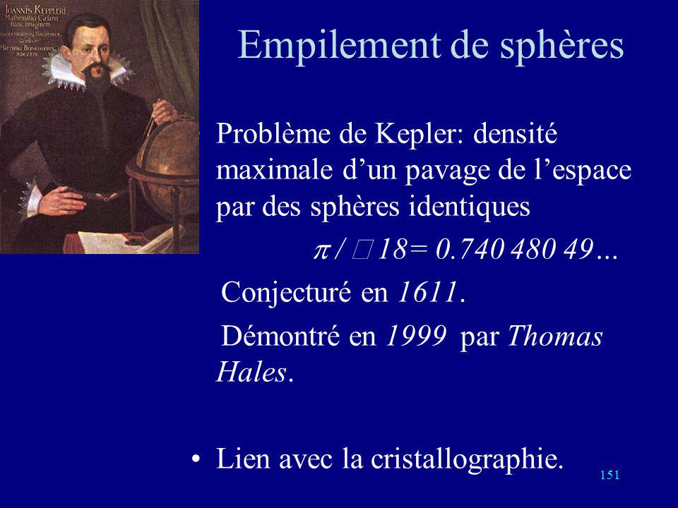 Empilement de sphères Problème de Kepler: densité maximale d'un pavage de l'espace par des sphères identiques.