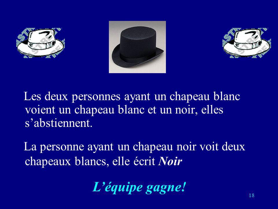 Les deux personnes ayant un chapeau blanc voient un chapeau blanc et un noir, elles s'abstiennent.