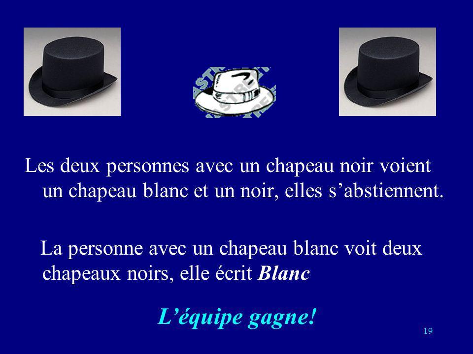 Les deux personnes avec un chapeau noir voient un chapeau blanc et un noir, elles s'abstiennent.
