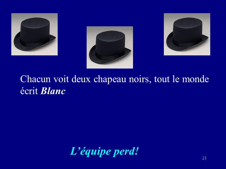 Chacun voit deux chapeau noirs, tout le monde écrit Blanc