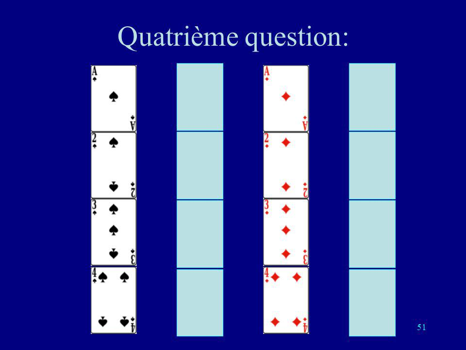 Quatrième question: