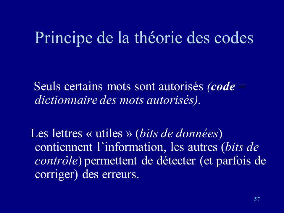 Principe de la théorie des codes