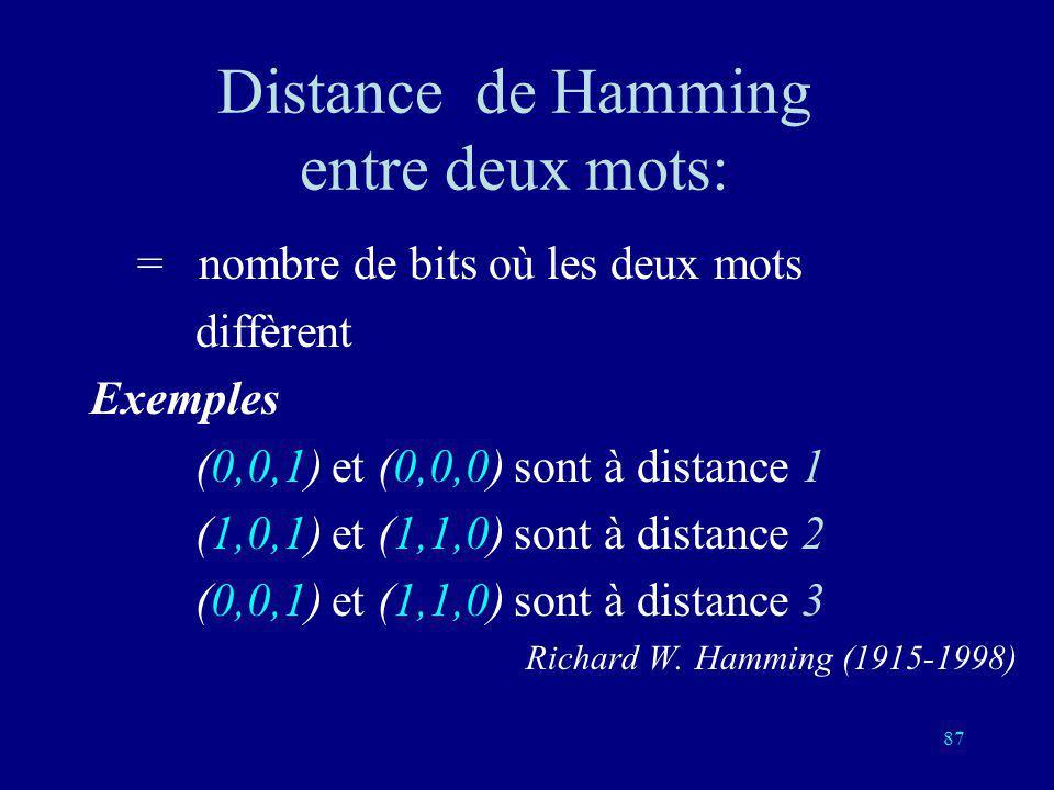 Distance de Hamming entre deux mots:
