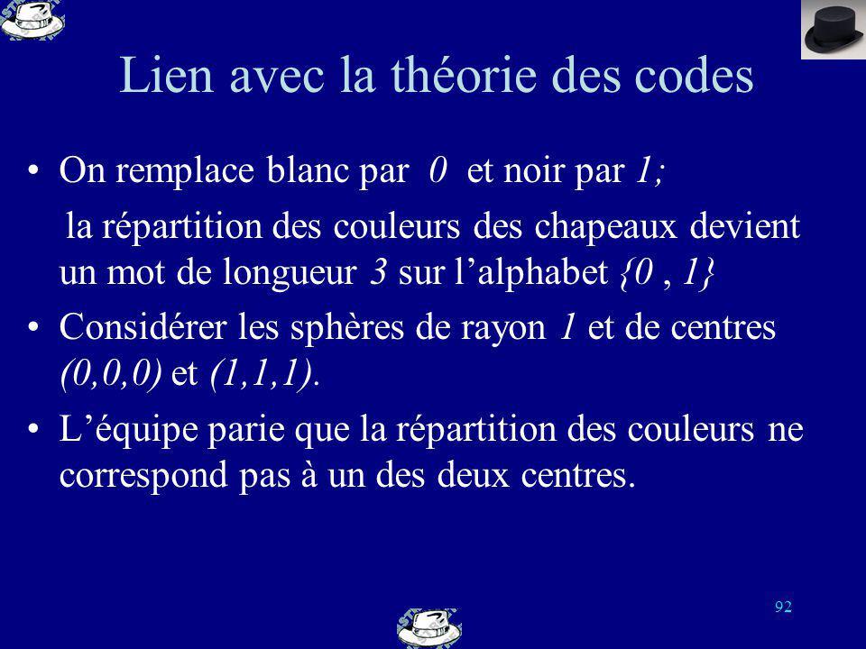 Lien avec la théorie des codes