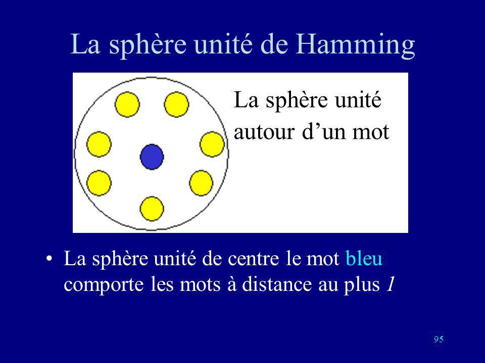 La sphère unité de Hamming