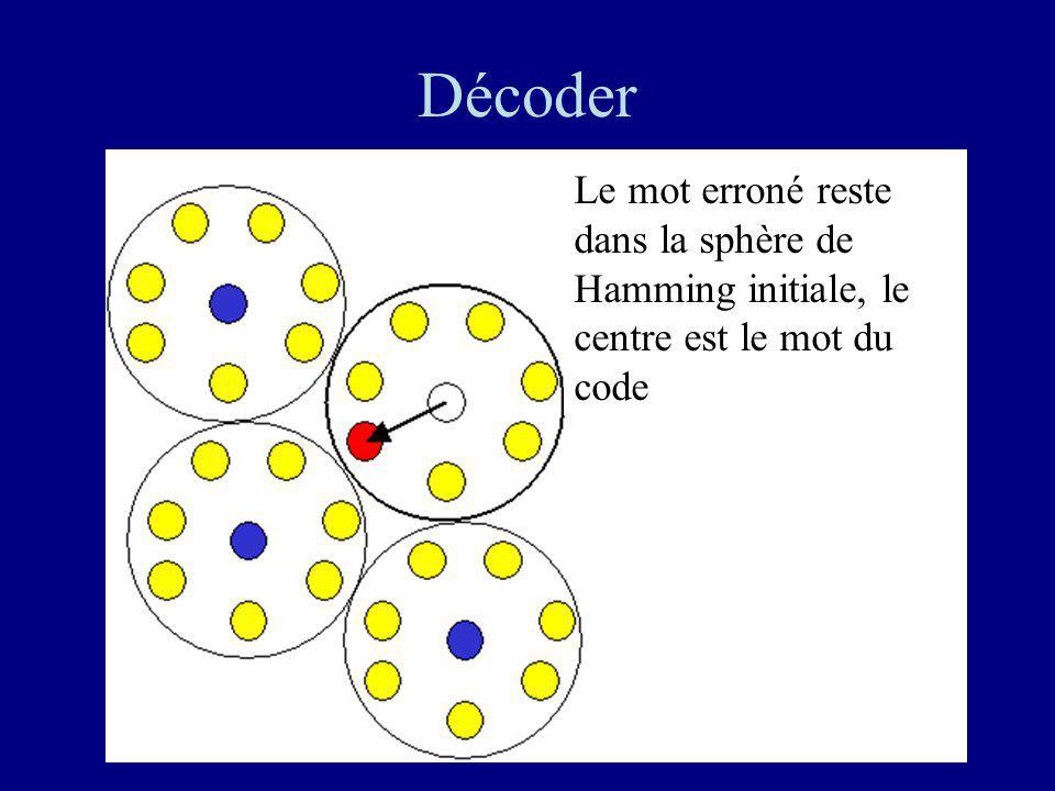 Décoder Le mot erroné reste dans la sphère de Hamming initiale, le centre est le mot du code