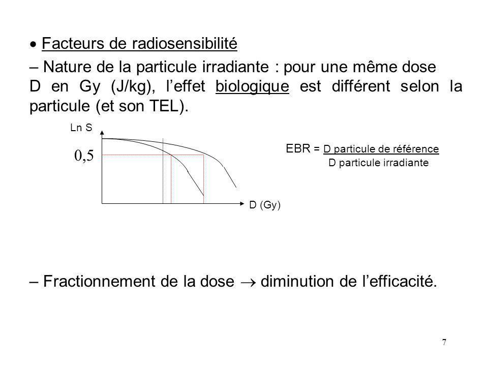 Facteurs de radiosensibilité
