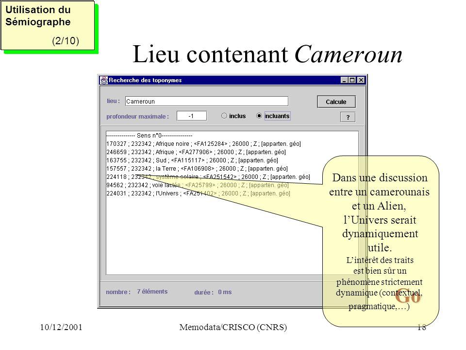 Lieu contenant Cameroun