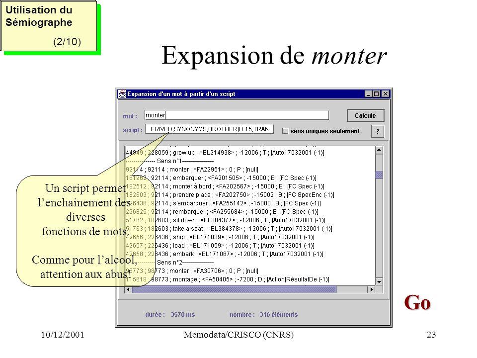 Memodata/CRISCO (CNRS)