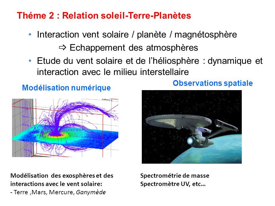 Observations spatiale Modélisation numérique