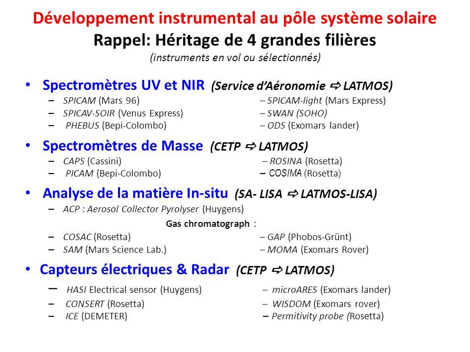 Développement instrumental au pôle système solaire Rappel: Héritage de 4 grandes filières (instruments en vol ou sélectionnés)
